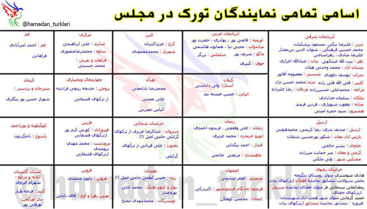 http://bayram.arzublog.com/uploads/bayram/nomayandegan_turk.jpg